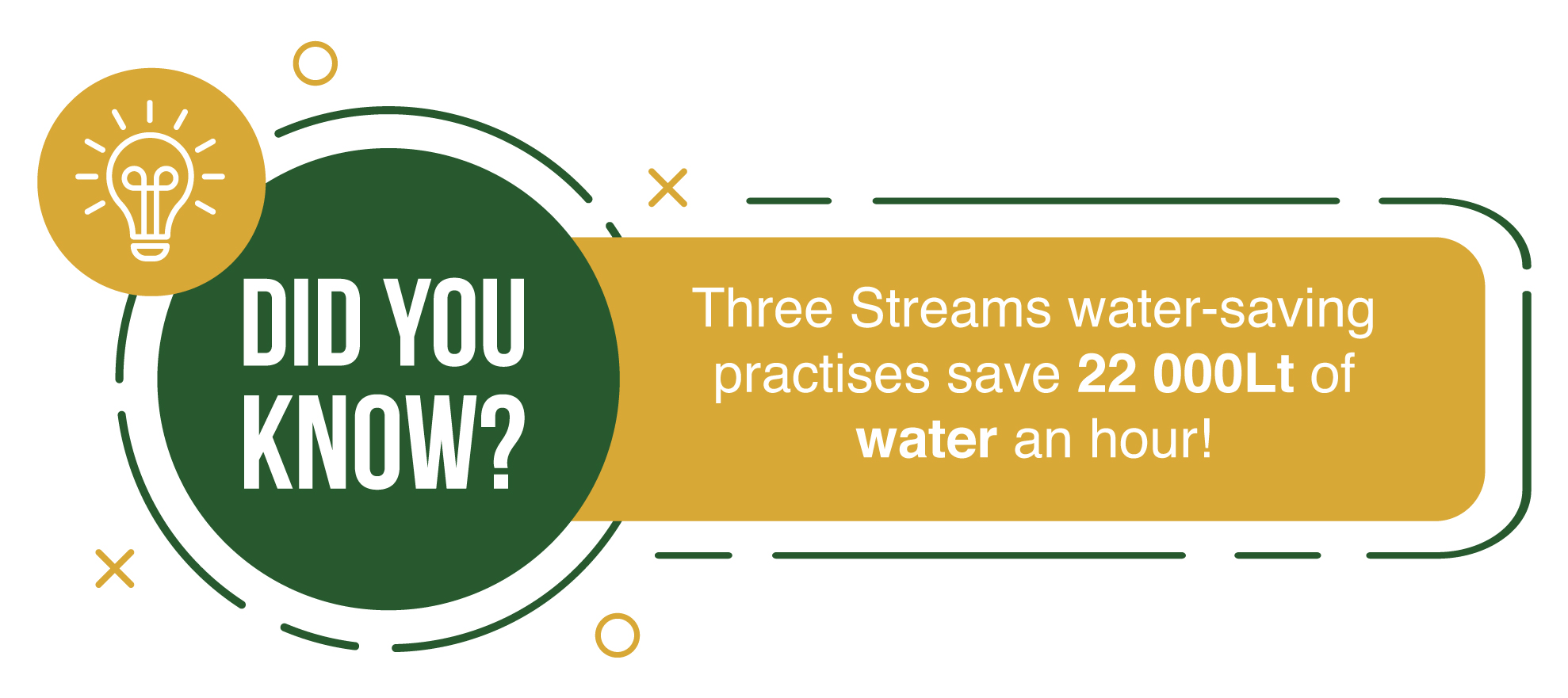 Did-you-Know-Banner_Water-Per-Hour